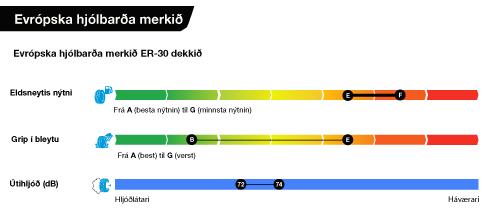 EU_tyre_Label_ER-30